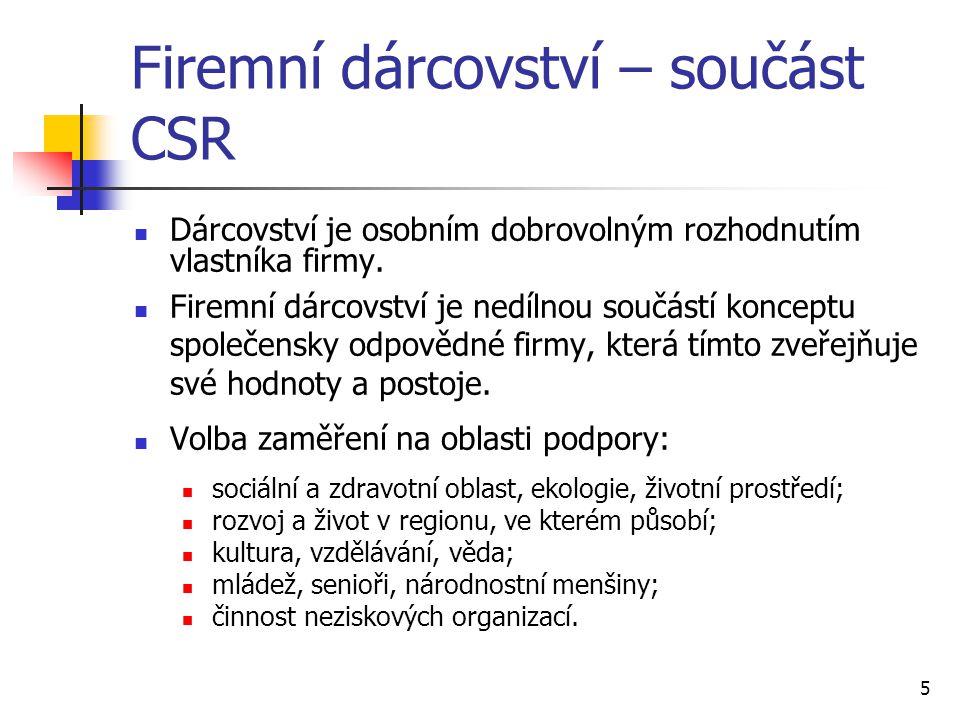 Firemní dárcovství – součást CSR