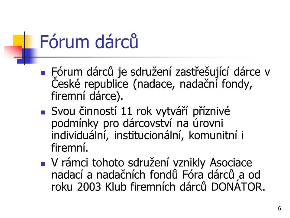 Fórum dárců Fórum dárců je sdružení zastřešující dárce v České republice (nadace, nadační fondy, firemní dárce).