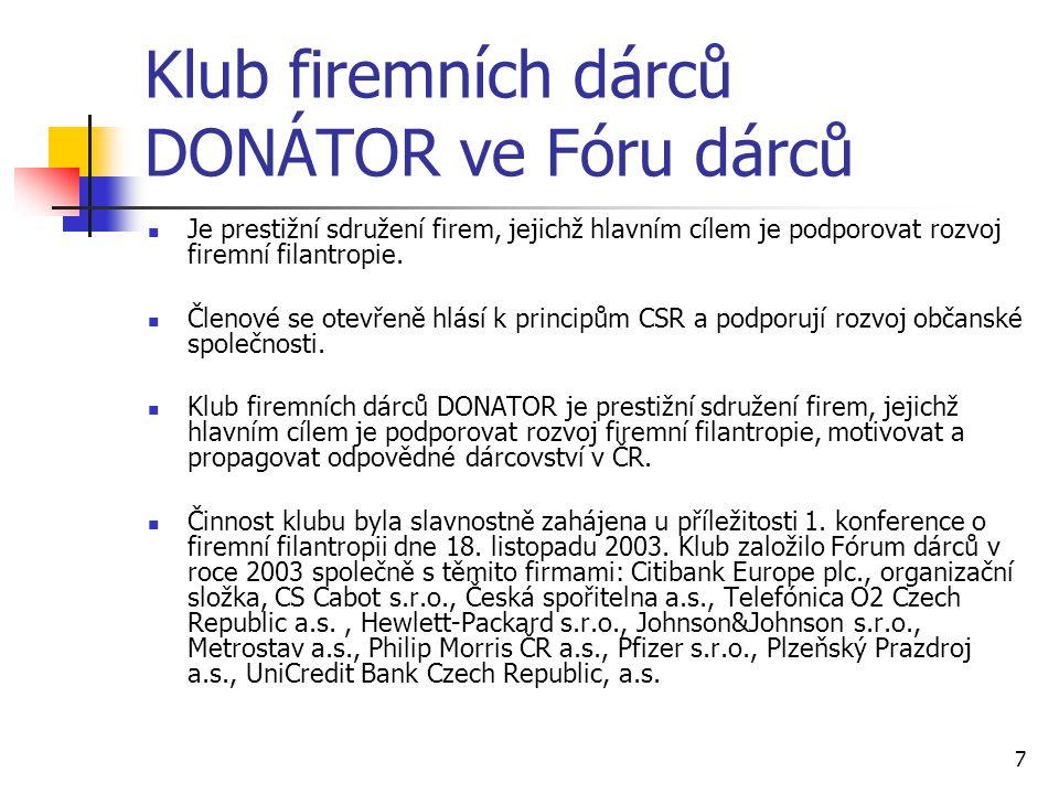 Klub firemních dárců DONÁTOR ve Fóru dárců