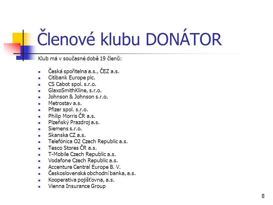 Členové klubu DONÁTOR Klub má v současné době 19 členů: