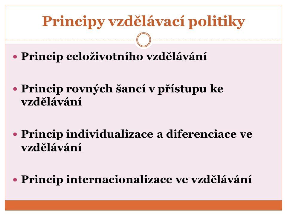 Principy vzdělávací politiky