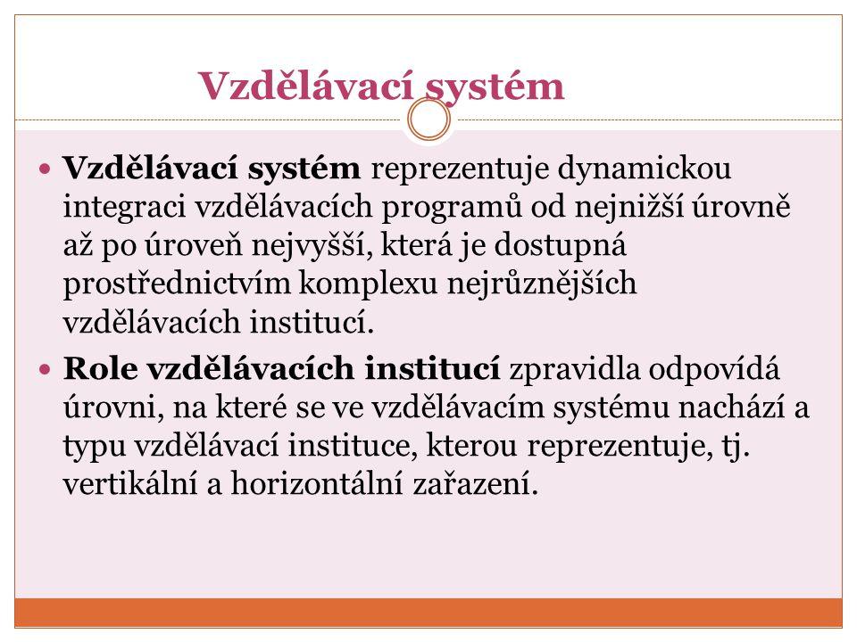 Vzdělávací systém