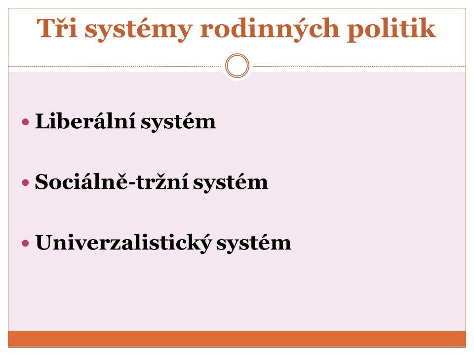 Tři systémy rodinných politik