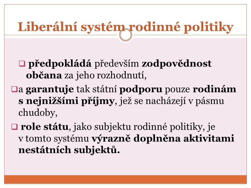 Liberální systém rodinné politiky