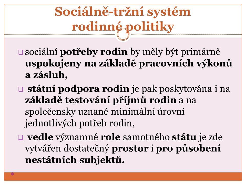 Sociálně-tržní systém rodinné politiky
