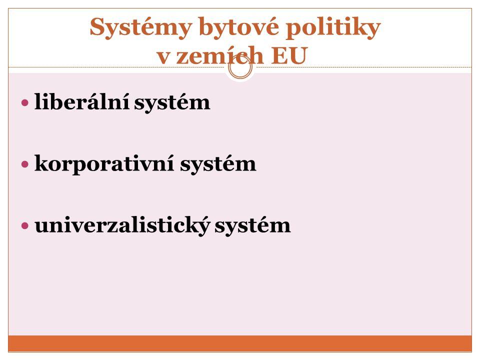 Systémy bytové politiky v zemích EU