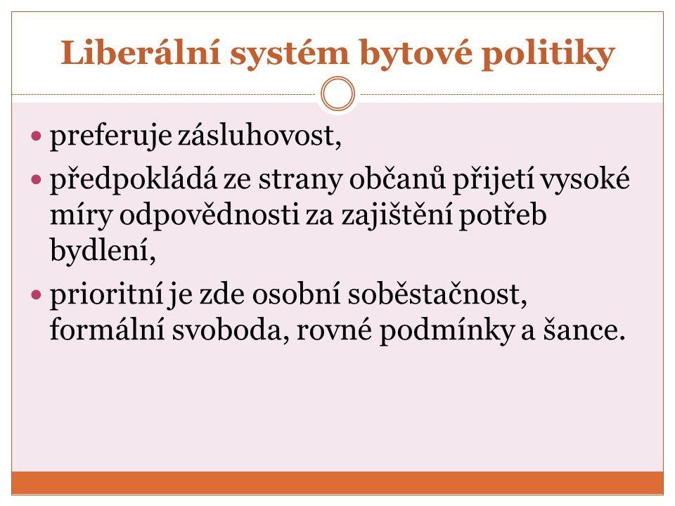 Liberální systém bytové politiky