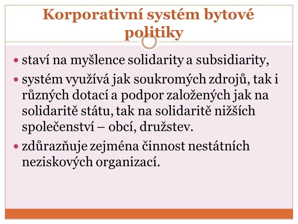 Korporativní systém bytové politiky