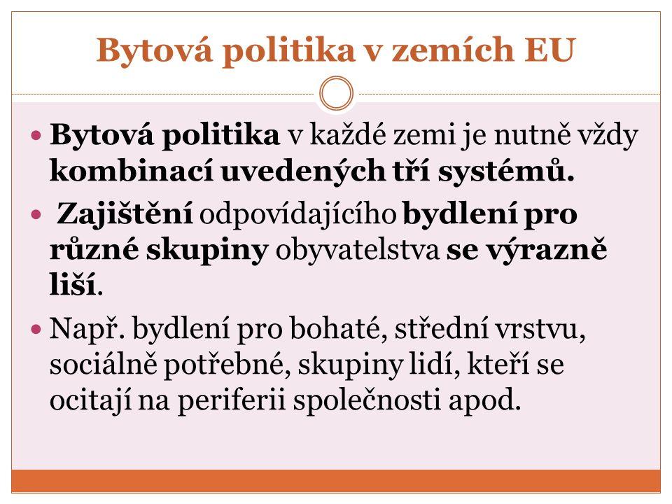 Bytová politika v zemích EU