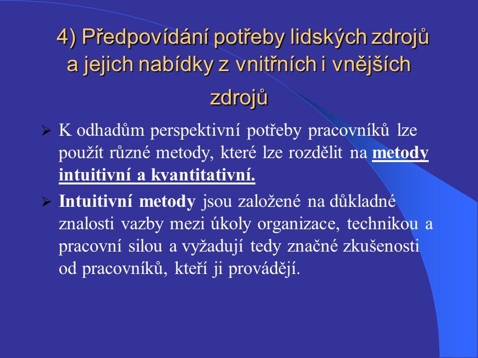 4) Předpovídání potřeby lidských zdrojů a jejich nabídky z vnitřních i vnějších zdrojů