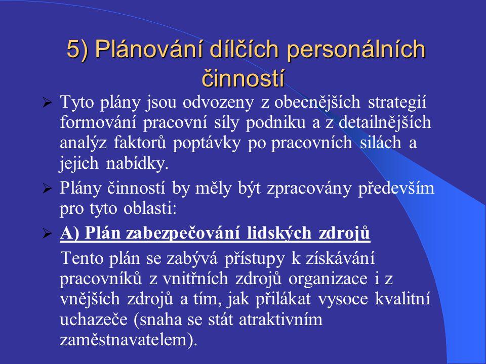 5) Plánování dílčích personálních činností