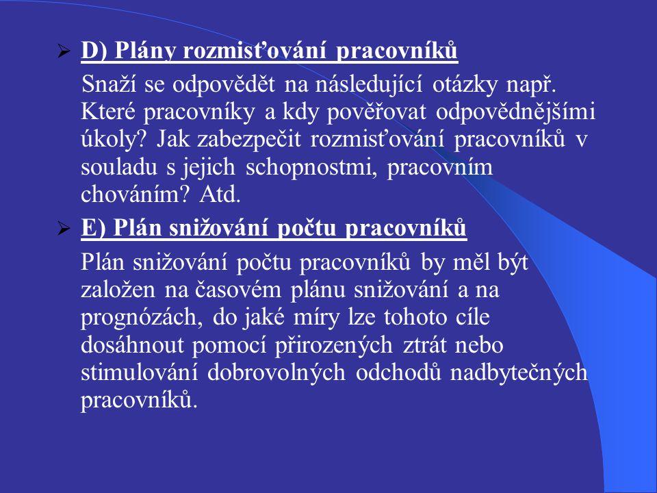 D) Plány rozmisťování pracovníků