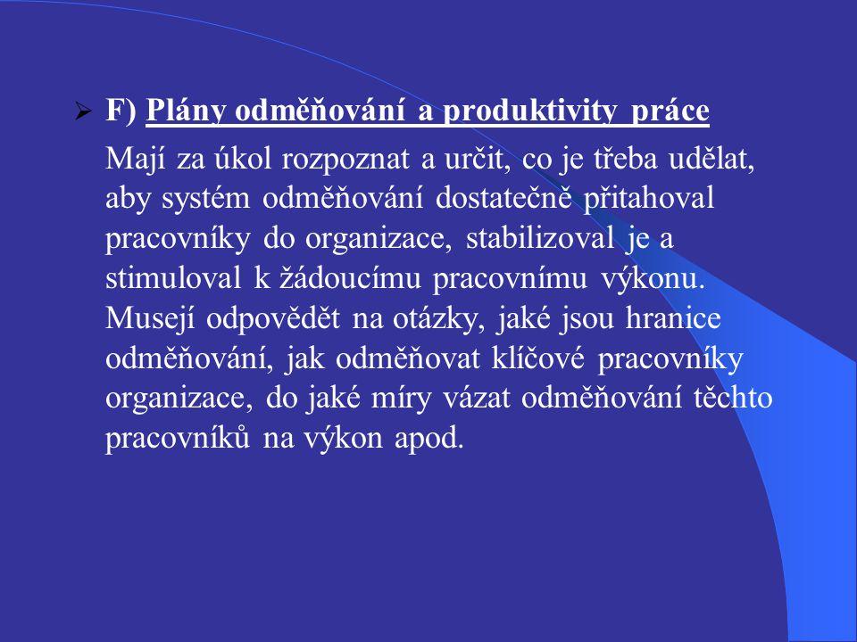 F) Plány odměňování a produktivity práce