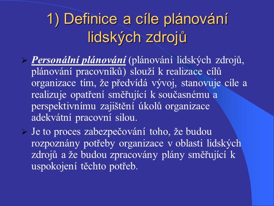 1) Definice a cíle plánování lidských zdrojů