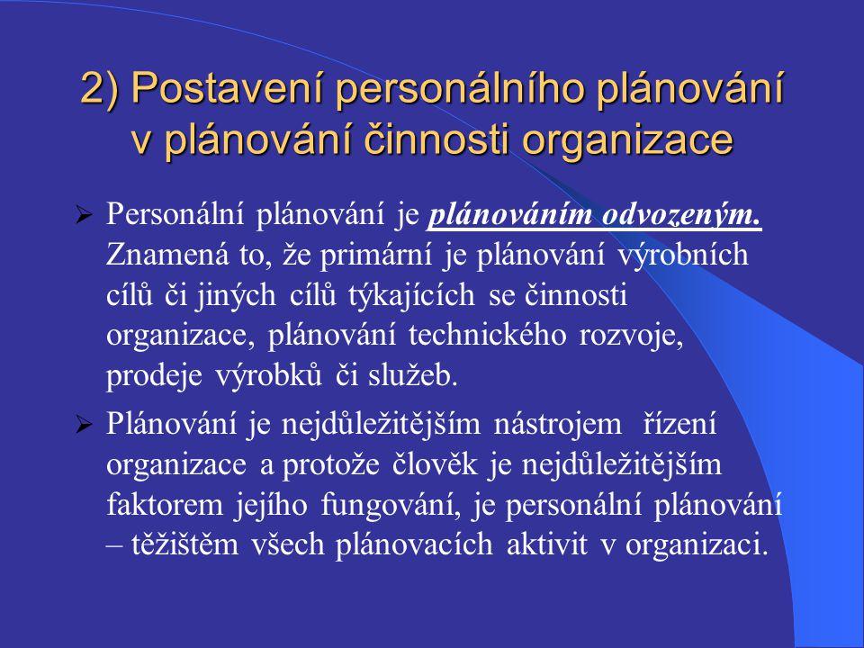 2) Postavení personálního plánování v plánování činnosti organizace