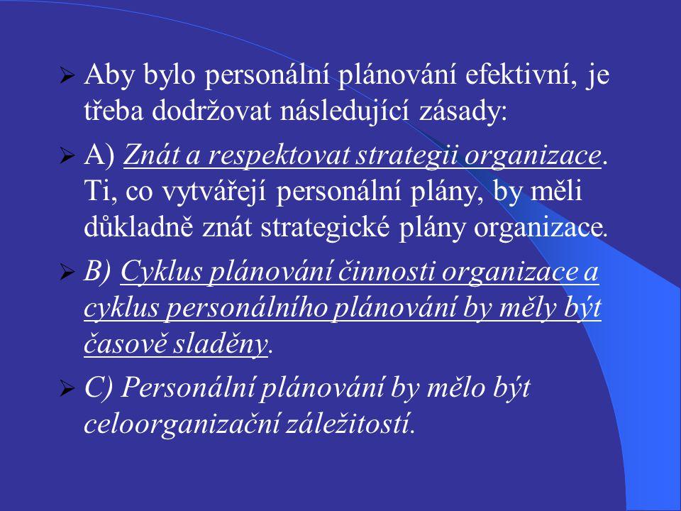 Aby bylo personální plánování efektivní, je třeba dodržovat následující zásady: