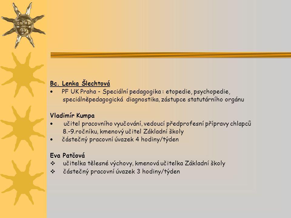 Bc. Lenka Šlechtová · PF UK Praha - Speciální pedagogika : etopedie, psychopedie,