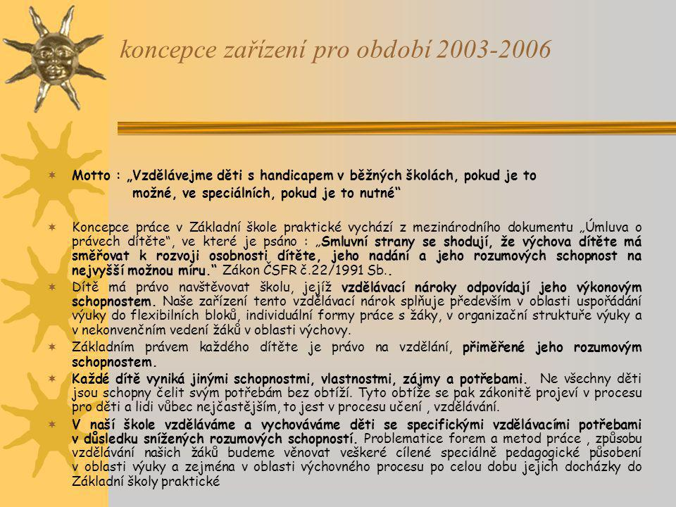 koncepce zařízení pro období 2003-2006