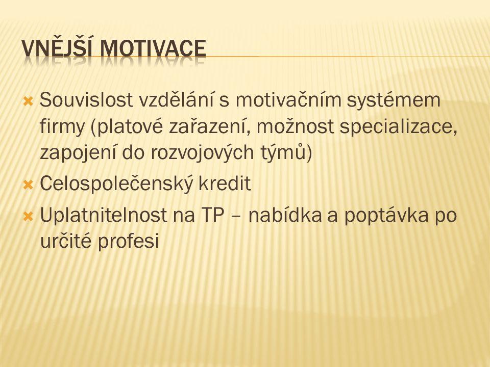 Vnější motivace Souvislost vzdělání s motivačním systémem firmy (platové zařazení, možnost specializace, zapojení do rozvojových týmů)
