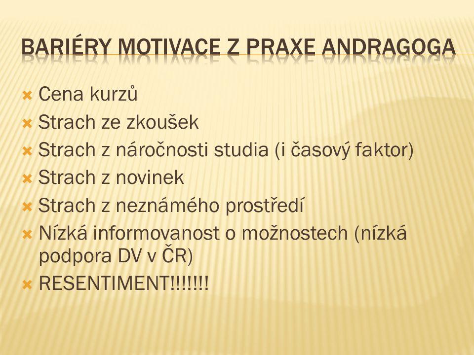 Bariéry motivace Z PRAXE Andragoga