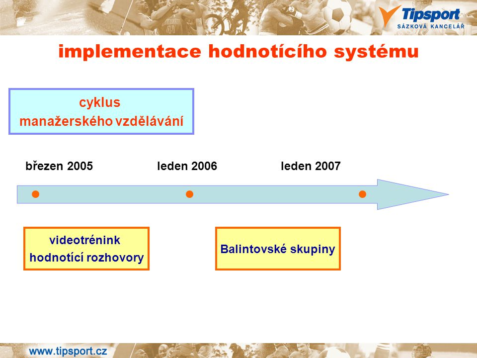 implementace hodnotícího systému