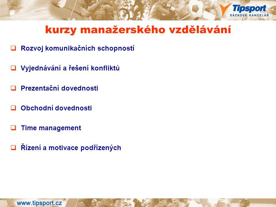 kurzy manažerského vzdělávání