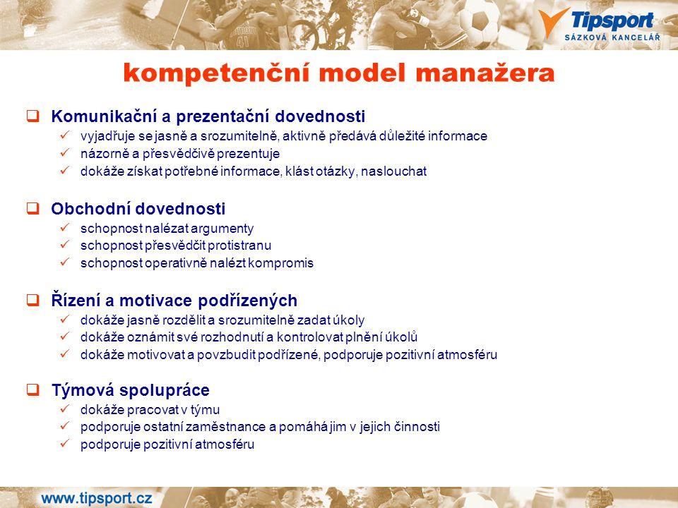 kompetenční model manažera
