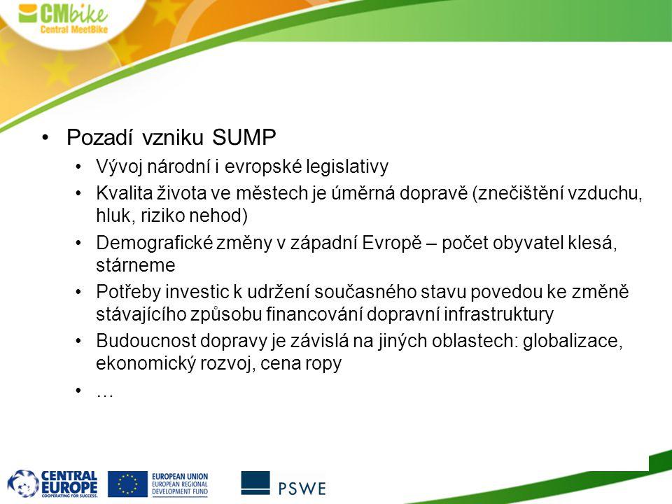 Pozadí vzniku SUMP Vývoj národní i evropské legislativy