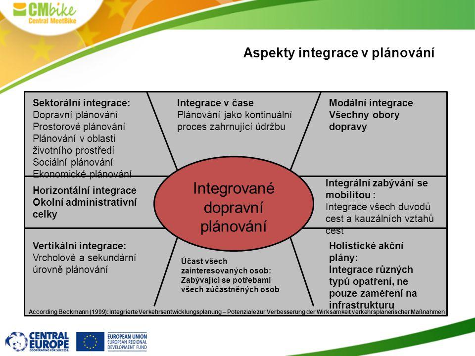 Integrované dopravní plánování