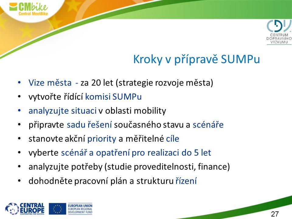 Kroky v přípravě SUMPu Vize města - za 20 let (strategie rozvoje města) vytvořte řídící komisi SUMPu.