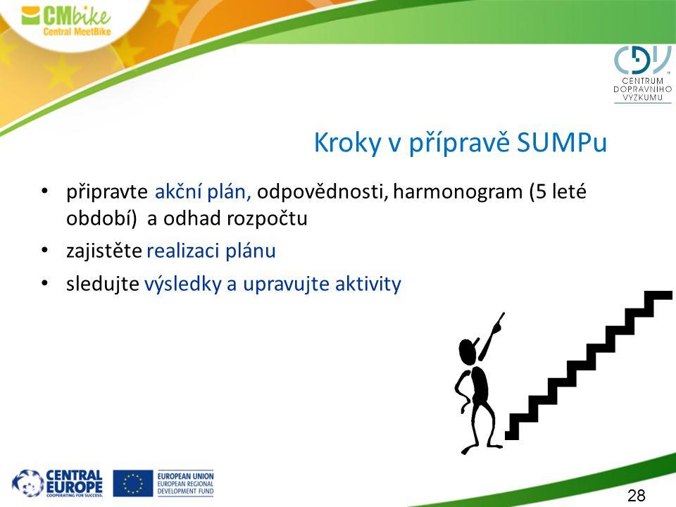 Kroky v přípravě SUMPu připravte akční plán, odpovědnosti, harmonogram (5 leté období) a odhad rozpočtu.