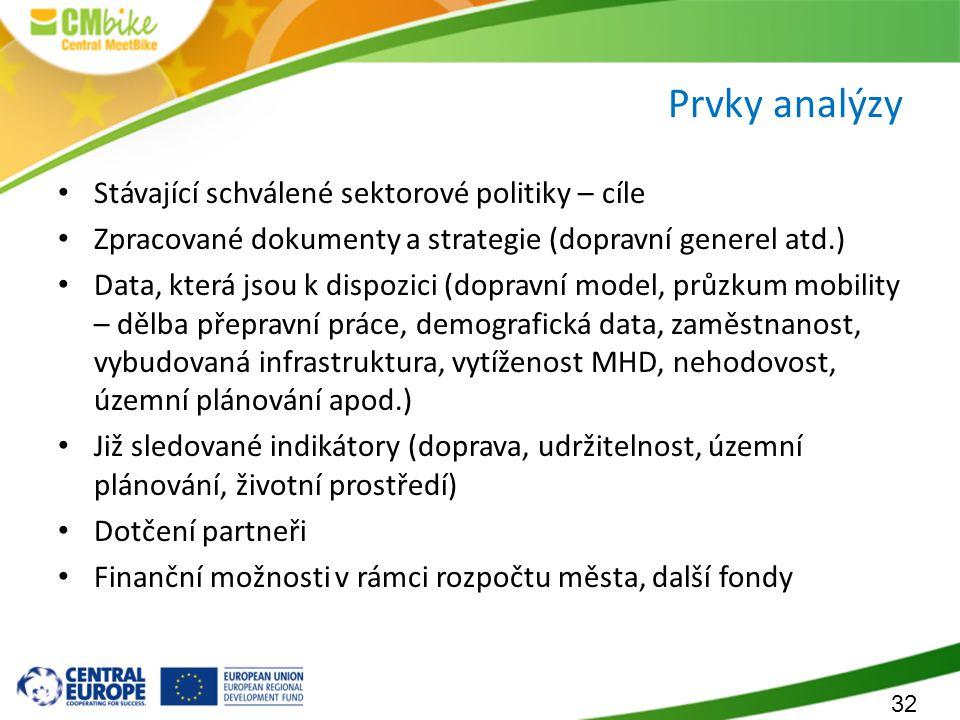 Prvky analýzy Stávající schválené sektorové politiky – cíle