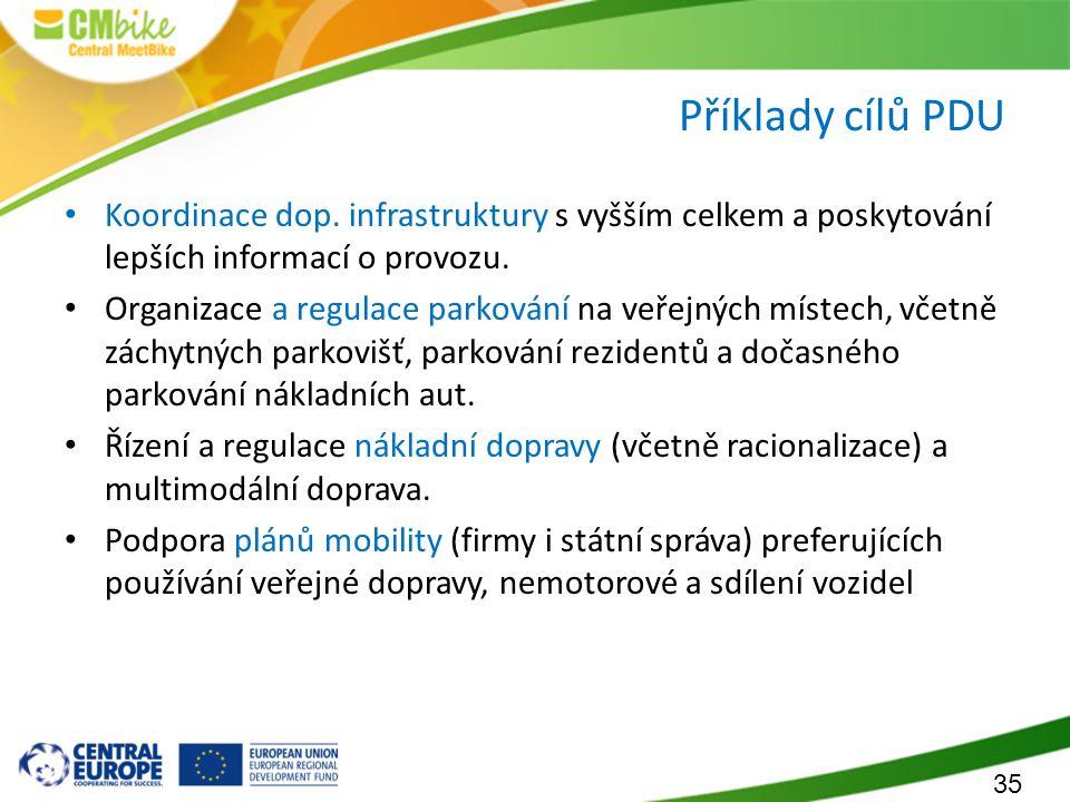 Příklady cílů PDU Koordinace dop. infrastruktury s vyšším celkem a poskytování lepších informací o provozu.