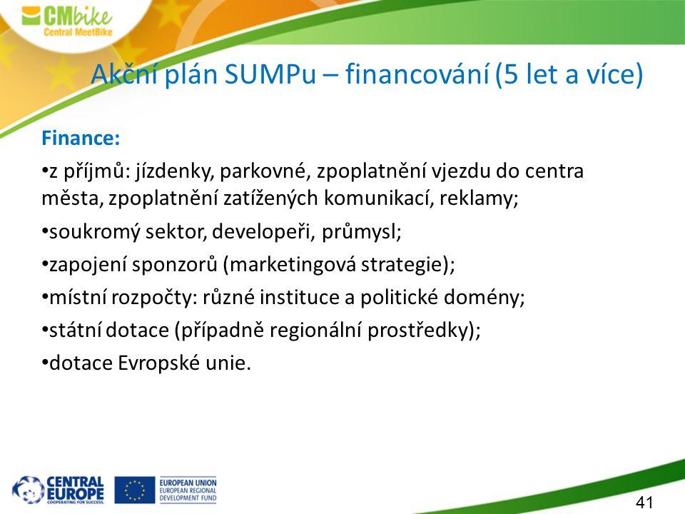 Akční plán SUMPu – financování (5 let a více)