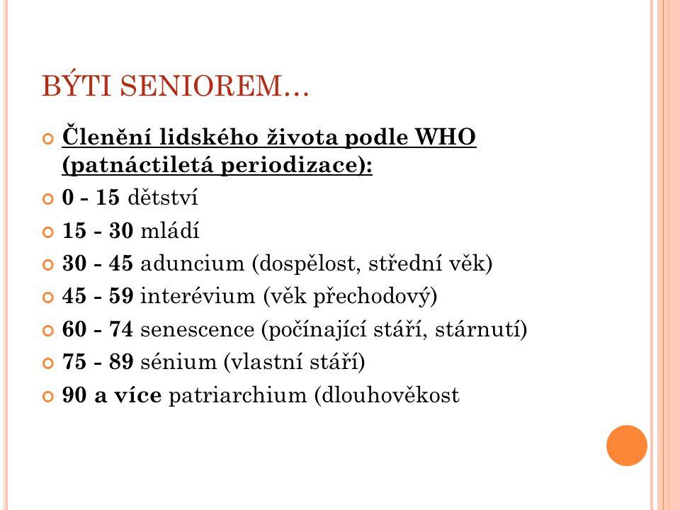 BÝTI SENIOREM… Členění lidského života podle WHO (patnáctiletá periodizace): 0 - 15 dětství. 15 - 30 mládí.