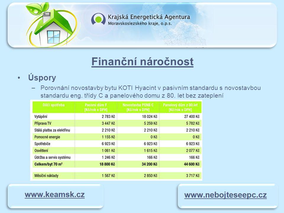 Finanční náročnost Úspory