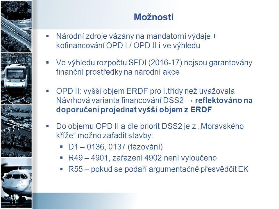 Možnosti Národní zdroje vázány na mandatorní výdaje + kofinancování OPD I / OPD II i ve výhledu.