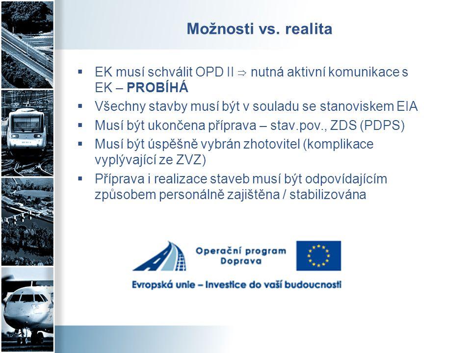 Možnosti vs. realita EK musí schválit OPD II ⇒ nutná aktivní komunikace s EK – PROBÍHÁ. Všechny stavby musí být v souladu se stanoviskem EIA.