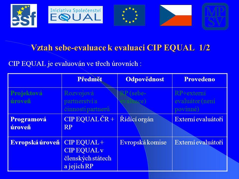 Vztah sebe-evaluace k evaluaci CIP EQUAL 1/2