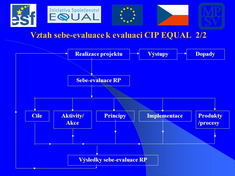 Vztah sebe-evaluace k evaluaci CIP EQUAL 2/2