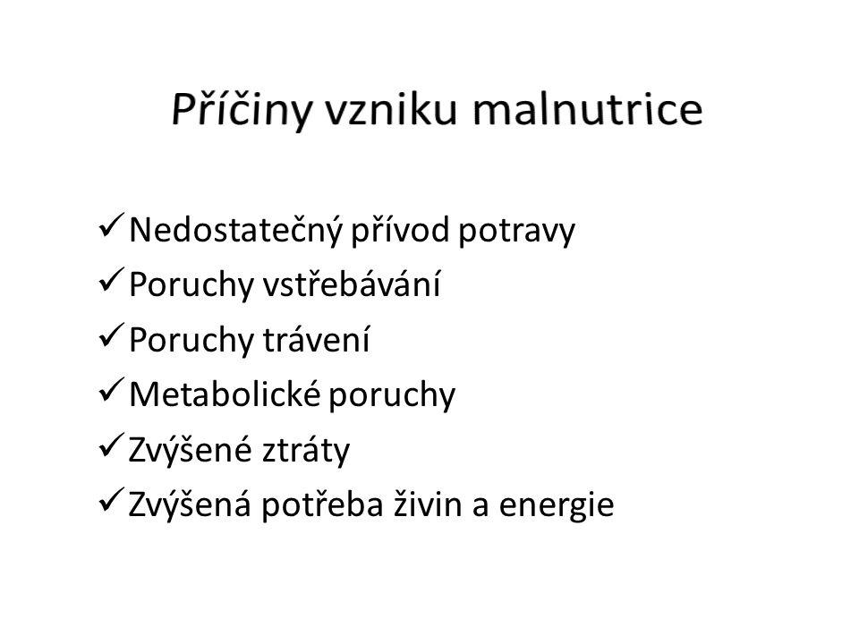 Příčiny vzniku malnutrice