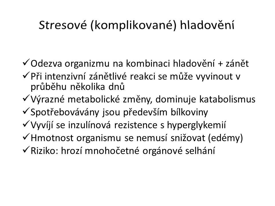 Stresové (komplikované) hladovění