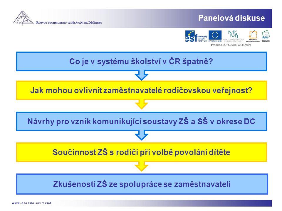 Co je v systému školství v ČR špatně