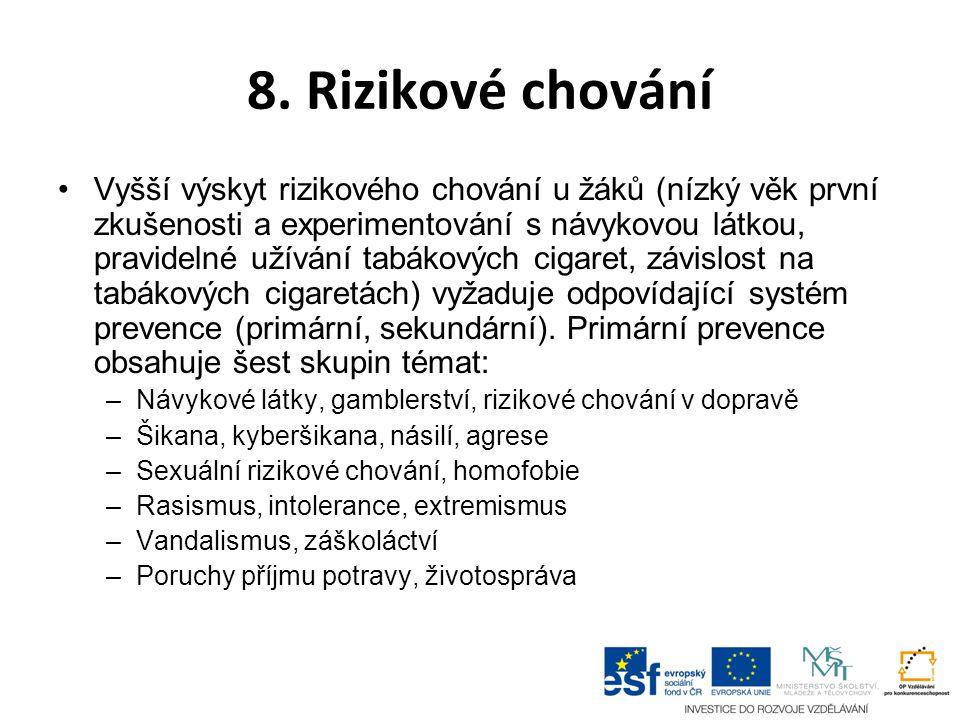 8. Rizikové chování