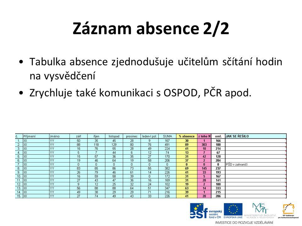 Záznam absence 2/2 Tabulka absence zjednodušuje učitelům sčítání hodin na vysvědčení.