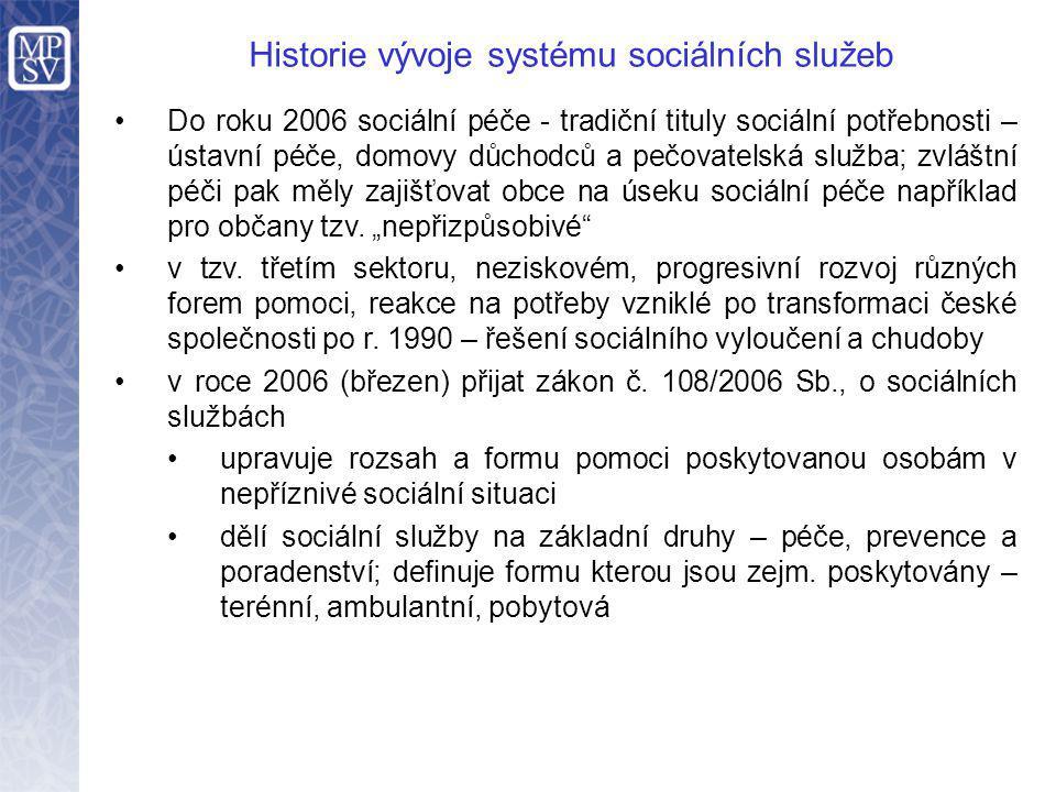 Historie vývoje systému sociálních služeb