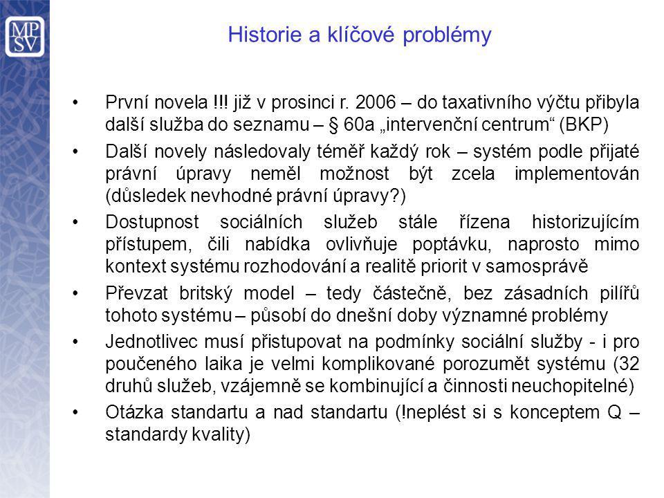 Historie a klíčové problémy