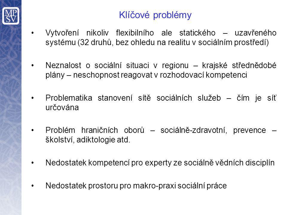 Klíčové problémy Vytvoření nikoliv flexibilního ale statického – uzavřeného systému (32 druhů, bez ohledu na realitu v sociálním prostředí)