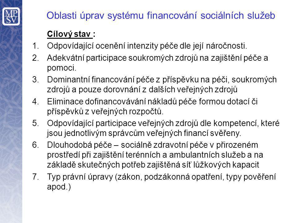 Oblasti úprav systému financování sociálních služeb