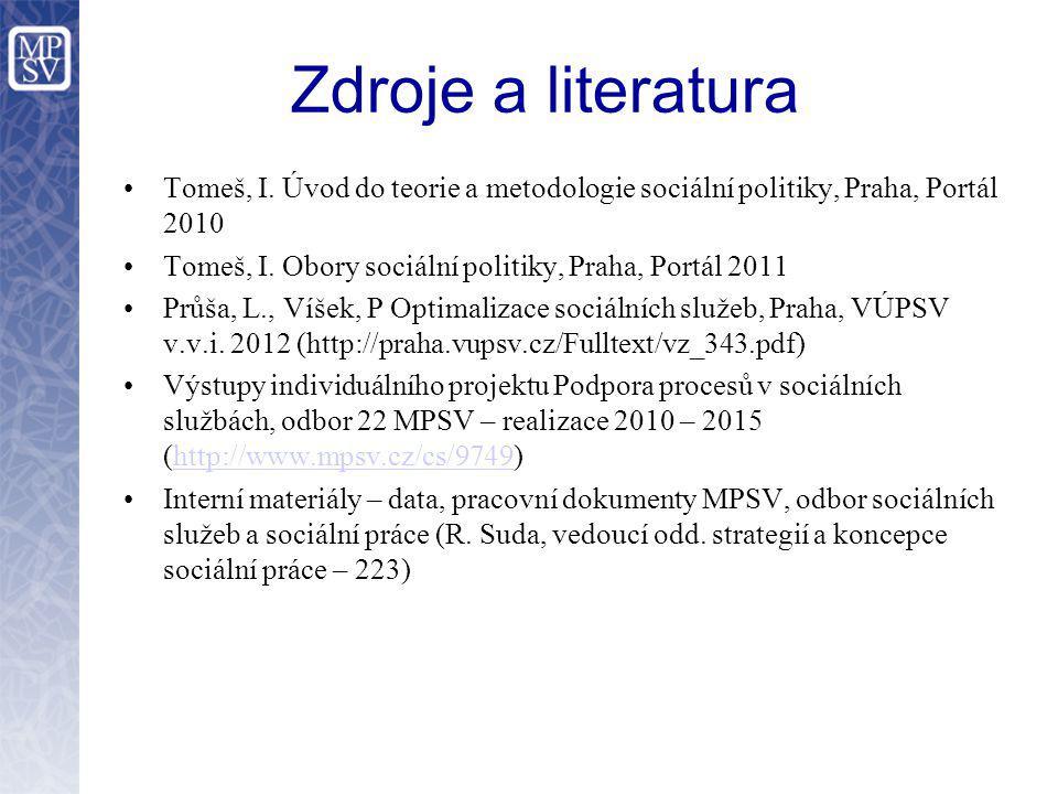 Zdroje a literatura Tomeš, I. Úvod do teorie a metodologie sociální politiky, Praha, Portál 2010.